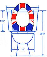 British Plumbing